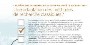 Un carnet-synthèse sur les méthodes de recherche en ligne en santé des populations
